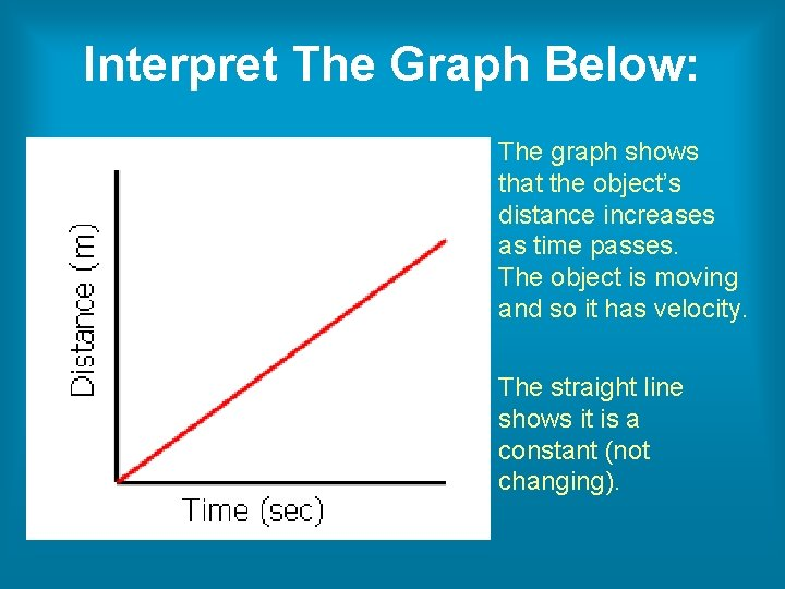 Interpret The Graph Below: The graph shows that the object's distance increases as time