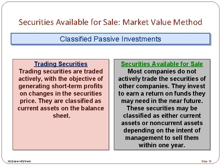 Securities Available for Sale: Market Value Method Classified Passive Investments Trading Securities Trading securities
