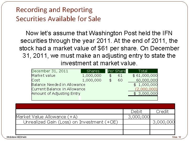 Recording and Reporting Securities Available for Sale Now let's assume that Washington Post held