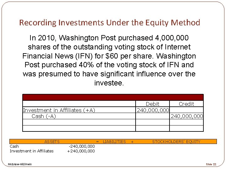 Recording Investments Under the Equity Method In 2010, Washington Post purchased 4, 000 shares