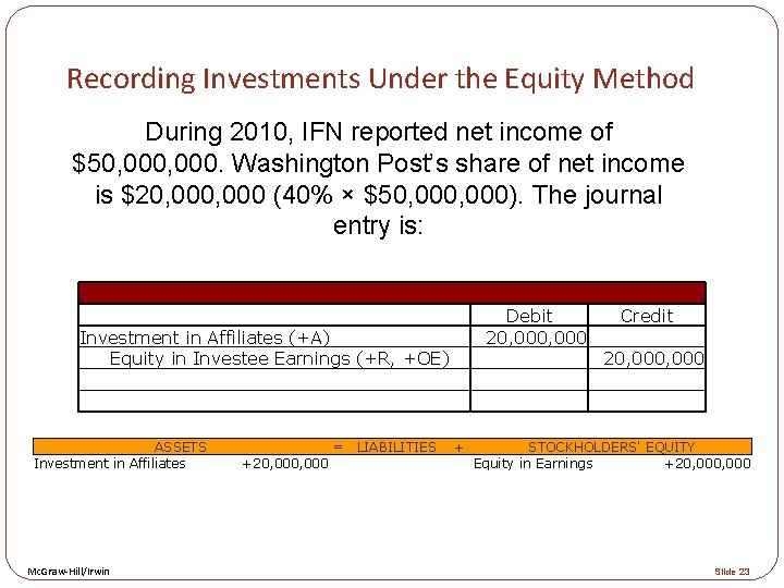 Recording Investments Under the Equity Method During 2010, IFN reported net income of $50,