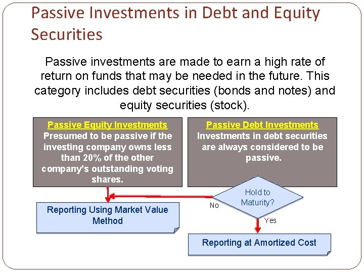 Passive Investments in Debt and Equity Securities Passive investments are made to earn a