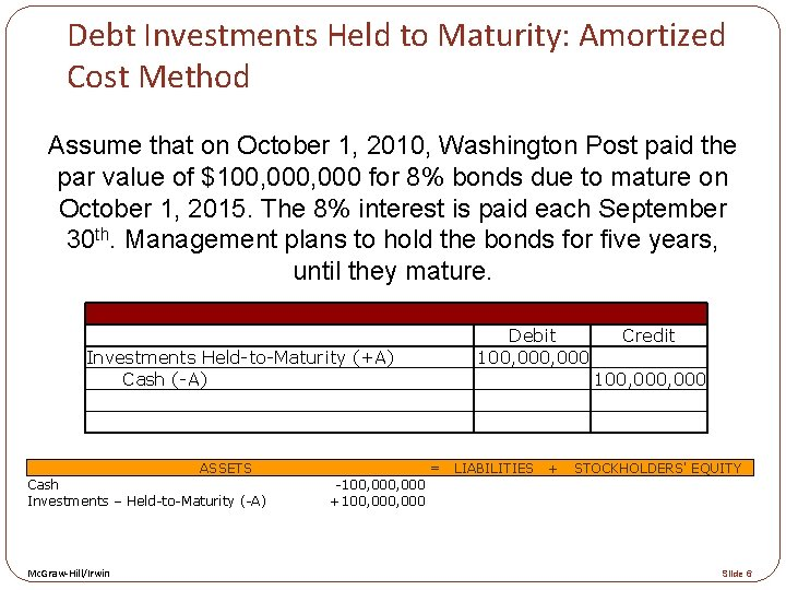 Debt Investments Held to Maturity: Amortized Cost Method Assume that on October 1, 2010,