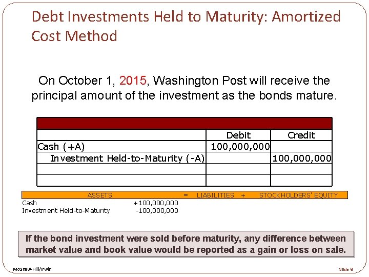 Debt Investments Held to Maturity: Amortized Cost Method On October 1, 2015, Washington Post