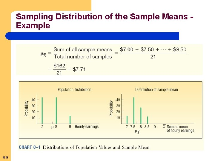 Sampling Distribution of the Sample Means Example 8 -9