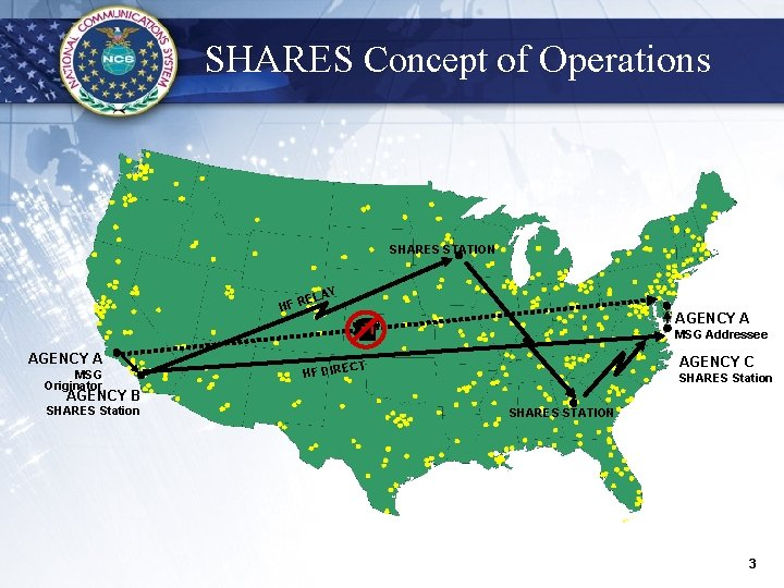 SHARES Concept of Operations SHARES STATION Y ELA HF R AGENCY A MSG Addressee