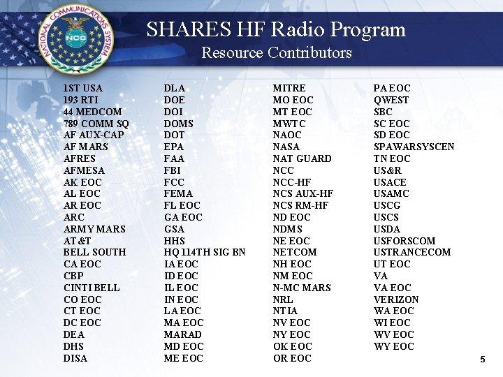 SHARES HF Radio Program Resource Contributors 1 ST USA 193 RTI 44 MEDCOM 789