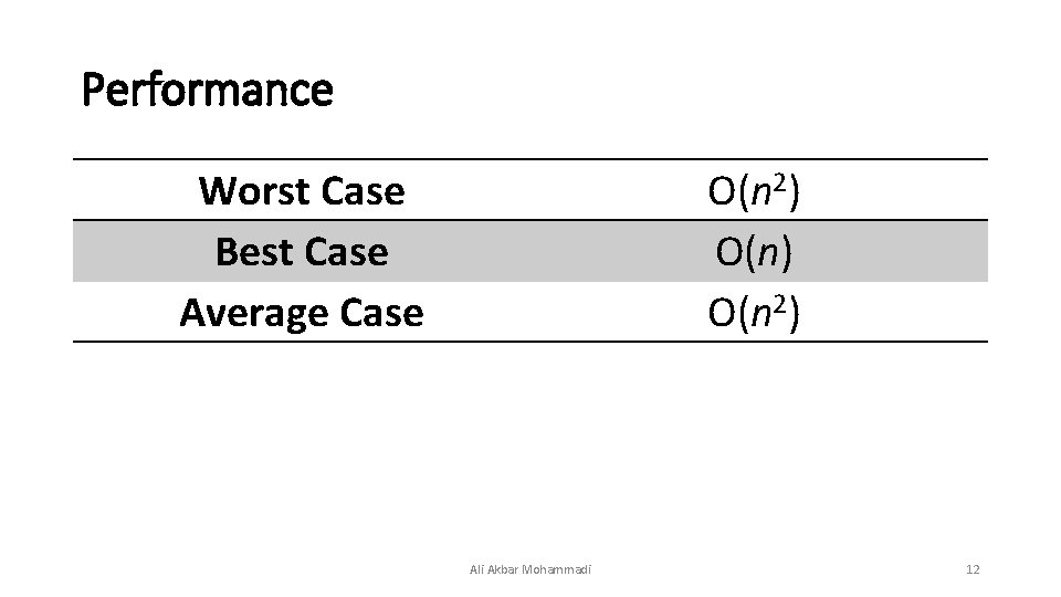 Performance Worst Case Best Case Average Case О(n 2) Ali Akbar Mohammadi 12