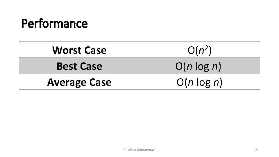 Performance Worst Case Best Case Average Case O(n 2) O(n log n) Ali Akbar