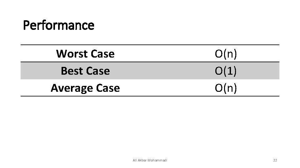 Performance Worst Case Best Case Average Case O(n) O(1) O(n) Ali Akbar Mohammadi 22