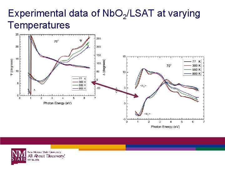 Experimental data of Nb. O 2/LSAT at varying Temperatures