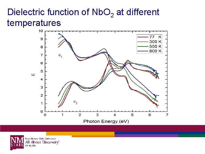 Dielectric function of Nb. O 2 at different temperatures