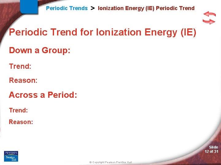 Periodic Trends > Ionization Energy (IE) Periodic Trend for Ionization Energy (IE) Down a