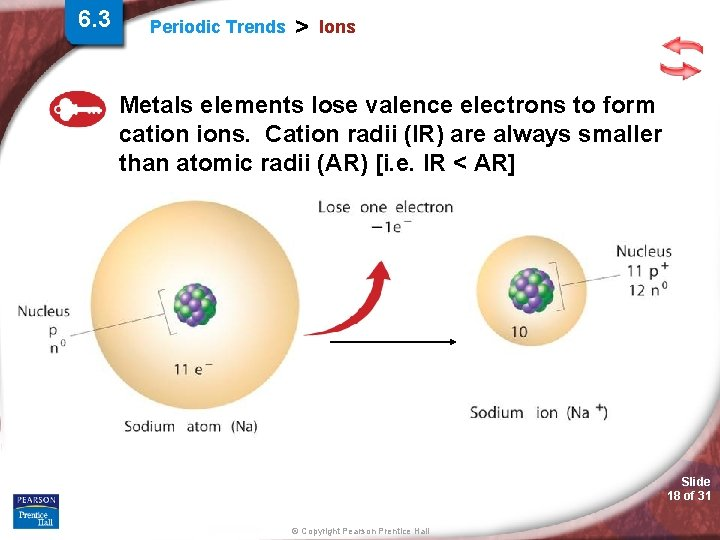 6. 3 Periodic Trends > Ions Metals elements lose valence electrons to form cation