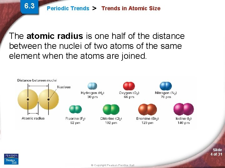 6. 3 Periodic Trends > Trends in Atomic Size The atomic radius is one