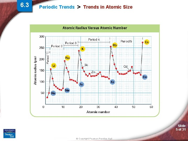 6. 3 Periodic Trends > Trends in Atomic Size Slide 5 of 31 ©