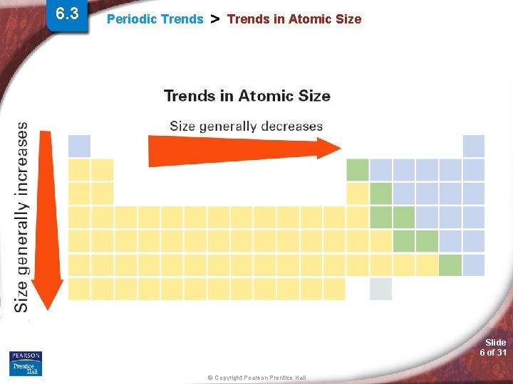 6. 3 Periodic Trends > Trends in Atomic Size Slide 6 of 31 ©