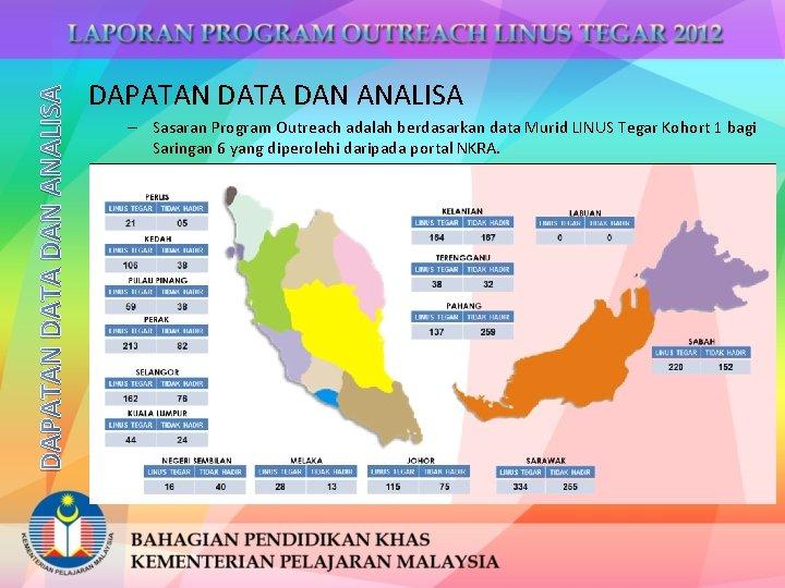 DAPATAN DATA DAN ANALISA – Sasaran Program Outreach adalah berdasarkan data Murid LINUS Tegar