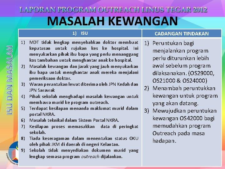 ISU DAN MASALAH KEWANGAN 1) ISU CADANGAN TINDAKAN 1) MDT tidak lengkap menyebabkan doktor