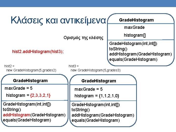 Κλάσεις και αντικείμενα Grade. Histogram max. Grade histogram[] Ορισμός της κλάσης Grade. Histogram(int, int[])