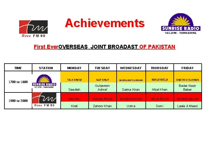 Rose Media Pvt. Ltd. Achievements First Ever. OVERSEAS JOINT BROADAST OF PAKISTAN TIME STATION