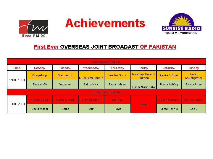 Rose Media Pvt. Ltd. Achievements First Ever OVERSEAS JOINT BROADAST OF PAKISTAN Sunrise To