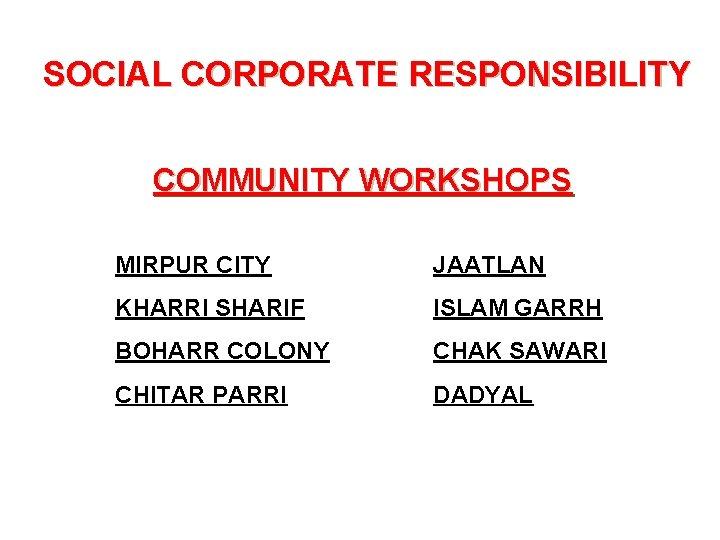 SOCIAL CORPORATE RESPONSIBILITY COMMUNITY WORKSHOPS MIRPUR CITY JAATLAN KHARRI SHARIF ISLAM GARRH BOHARR COLONY