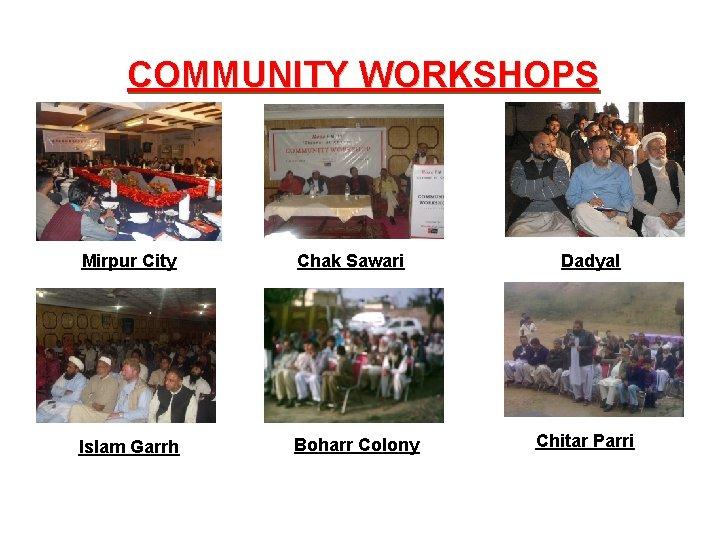 COMMUNITY WORKSHOPS Mirpur City Chak Sawari Islam Garrh Boharr Colony Dadyal Chitar Parri