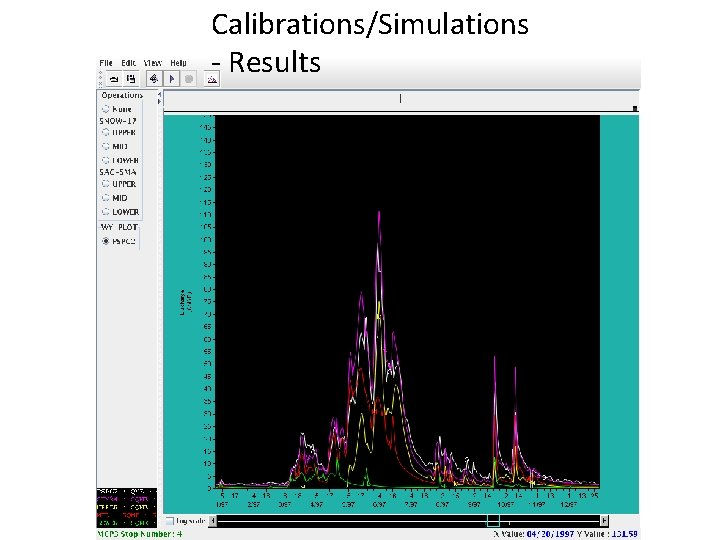Calibrations/Simulations - Results