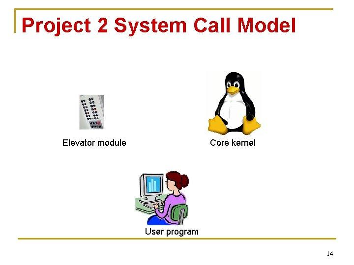 Project 2 System Call Model Elevator module Core kernel User program 14