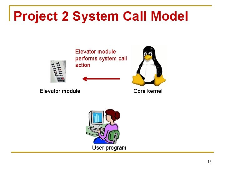 Project 2 System Call Model Elevator module performs system call action Elevator module Core