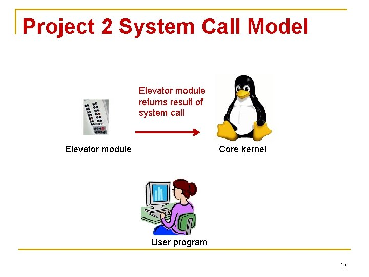 Project 2 System Call Model Elevator module returns result of system call Elevator module