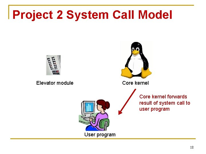 Project 2 System Call Model Elevator module Core kernel forwards result of system call