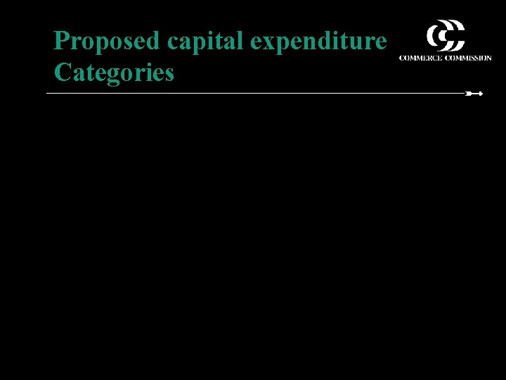 Proposed capital expenditure Categories
