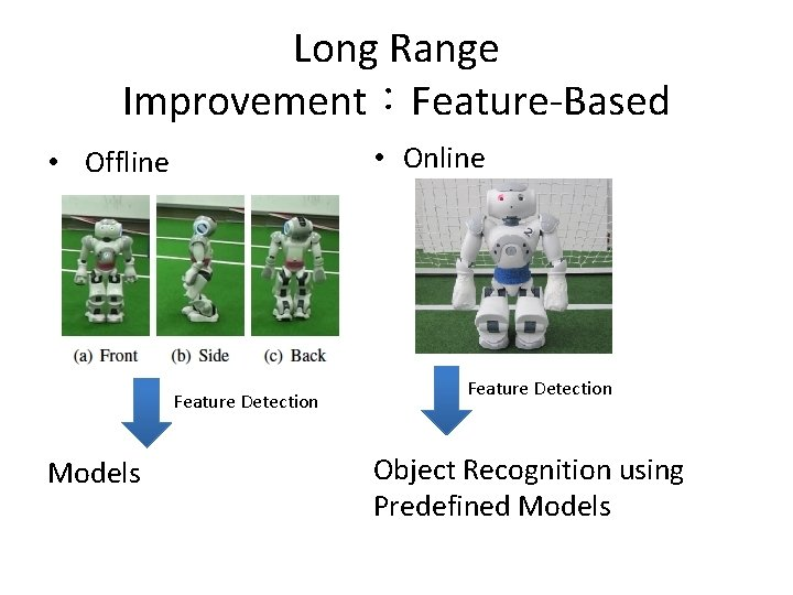 Long Range Improvement:Feature-Based • Online • Offline Feature Detection Models Feature Detection Object Recognition