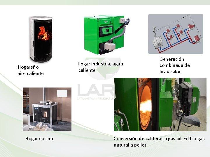 Hogareño aire caliente Hogar cocina Hogar industria, agua caliente Generación combinada de luz y