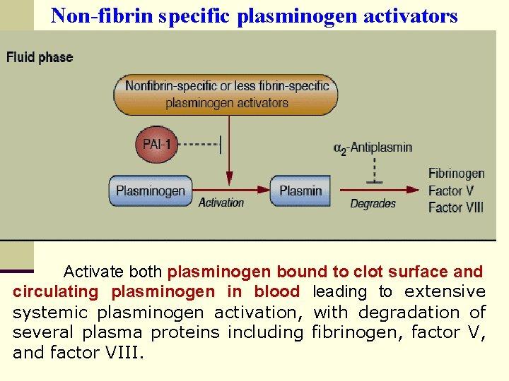 Non-fibrin specific plasminogen activators Activate both plasminogen bound to clot surface and circulating plasminogen