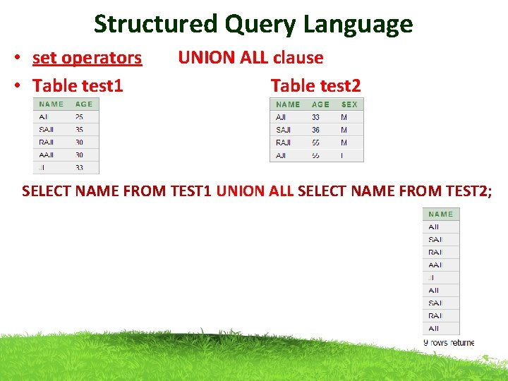 Structured Query Language • set operators UNION ALL clause • Table test 1 Table