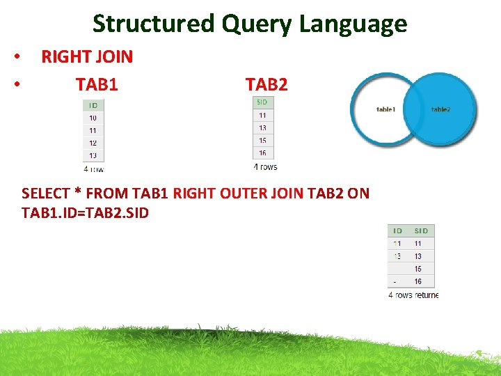 Structured Query Language • RIGHT JOIN • TAB 1 TAB 2 SELECT * FROM