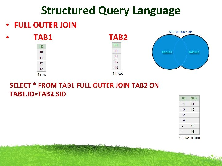Structured Query Language • FULL OUTER JOIN • TAB 1 TAB 2 SELECT *