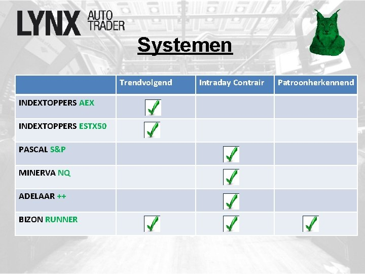 Systemen Trendvolgend INDEXTOPPERS AEX INDEXTOPPERS ESTX 50 PASCAL S&P MINERVA NQ ADELAAR ++ BIZON