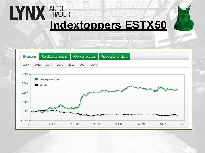 Indextoppers ESTX 50