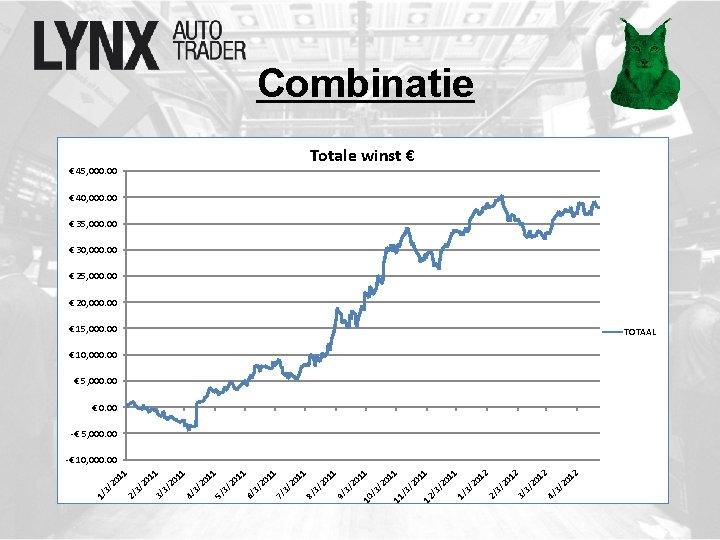 Combinatie Totale winst € € 45, 000. 00 € 40, 000. 00 € 35,