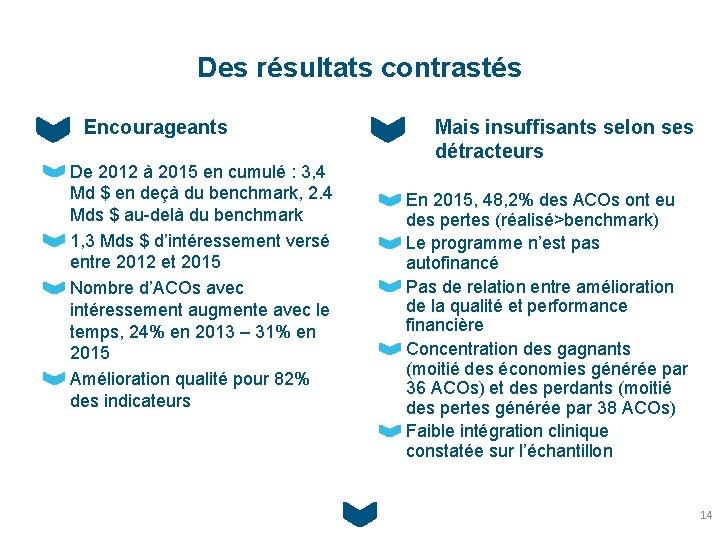 Des résultats contrastés Encourageants De 2012 à 2015 en cumulé : 3, 4 Md