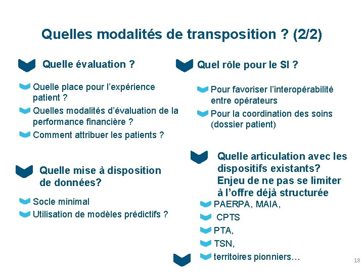 Quelles modalités de transposition ? (2/2) Quelle évaluation ? Quelle place pour l'expérience patient