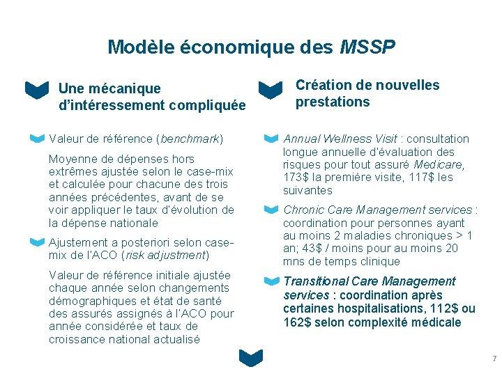Modèle économique des MSSP Une mécanique d'intéressement compliquée Valeur de référence (benchmark) Moyenne de