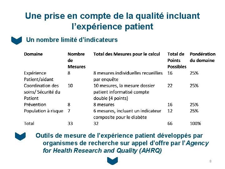 Une prise en compte de la qualité incluant l'expérience patient Un nombre limité d'indicateurs