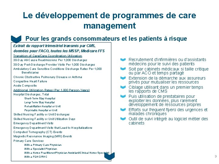 Le développement de programmes de care management Pour les grands consommateurs et les patients