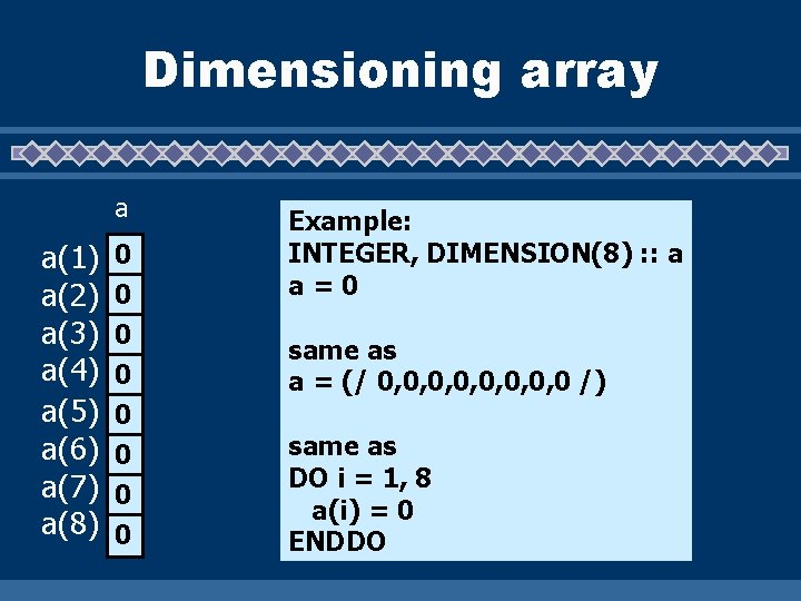 Dimensioning array a a(1) a(2) a(3) a(4) a(5) a(6) a(7) a(8) 0 0 0
