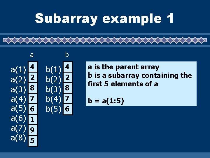 Subarray example 1 a a(1) a(2) a(3) a(4) a(5) a(6) a(7) a(8) 4 2
